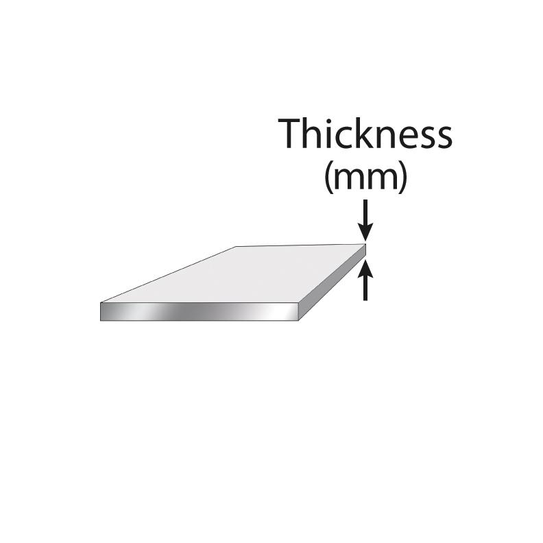 Metric Plate S700mc Carbon Steel Metric Metal